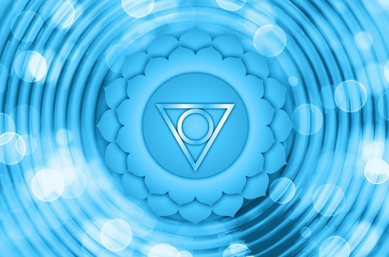 All-About-The-Throat-Chakra